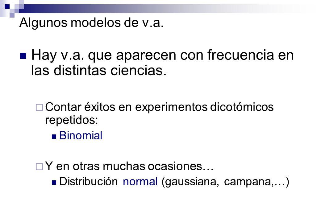 Algunos modelos de v.a. Hay v.a. que aparecen con frecuencia en las distintas ciencias. Contar éxitos en experimentos dicotómicos repetidos: Binomial