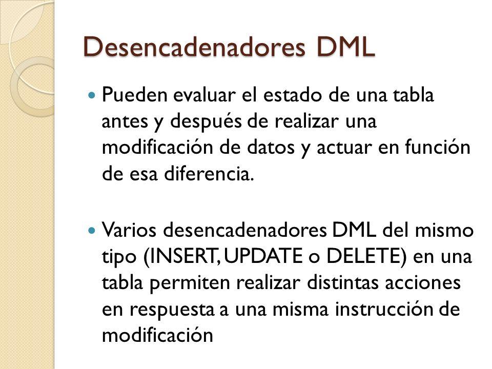 Desencadenadores DDL Los desencadenadores DDL son un tipo especial de desencadenador que se activa en respuesta a instrucciones del lenguaje de definición de datos (DDL).