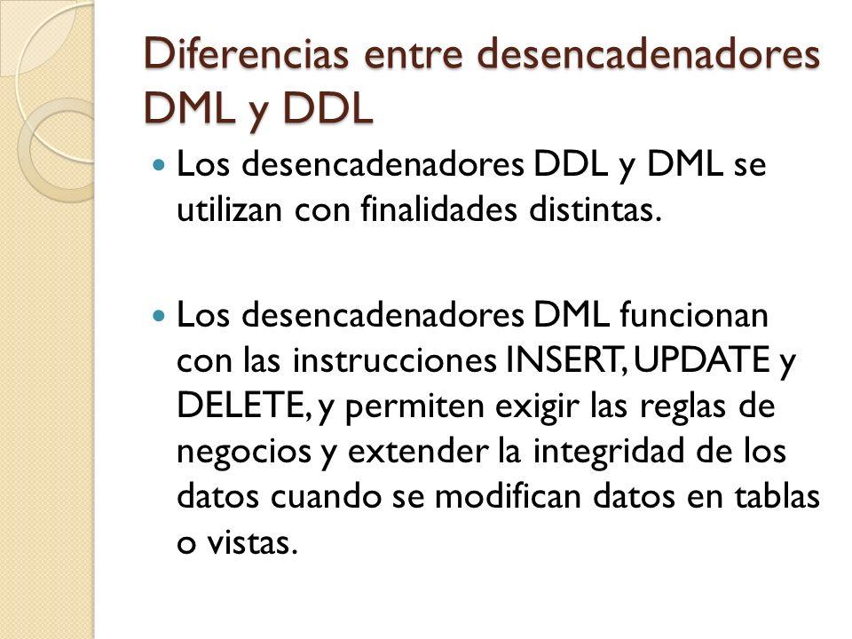 Diferencias entre desencadenadores DML y DDL Los desencadenadores DDL funcionan en instrucciones DDL CREATE, ALTER, DROP entre otras, y en procedimientos almacenados que realizan operaciones similares a DDL.