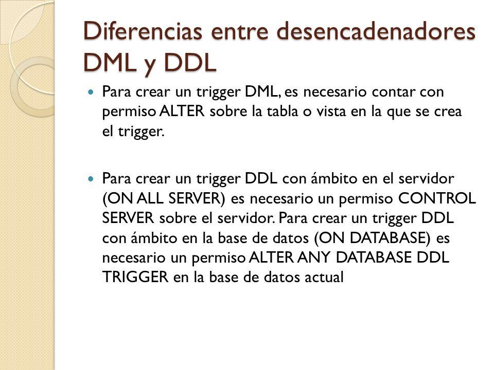 Ejemplo 2 Utilizar un trigger DML con un mensaje de aviso.