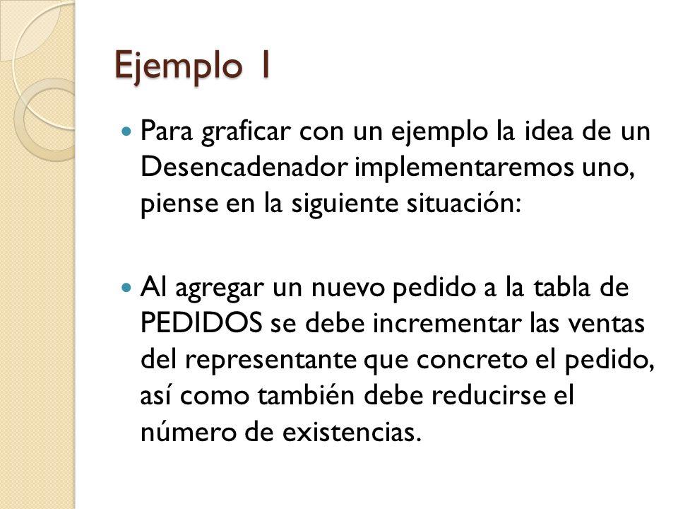 Ejemplo 1 Para ello debe crear el siguiente Desencadenador: Use Ejemplo GO CREATE TRIGGER NuevoPedido ON Pedidos FOR INSERT AS UPDATE RepVentas SET VENTAS =VENTAS + INSERTED.IMPORTE FROM REPVENTAS INNER JOIN INSERTED ON REPVENTAS.NUM_EMPL = INSERTED.REP UPDATE PRODUCTOS SET EXISTENCIAS = EXISTENCIAS - INSERTED.CANT FROM PRODUCTOS INNER JOIN INSERTED ON PRODUCTOS.ID_FAB = INSERTED.FAB AND PRODUCTOS.ID_PRODUCTO = INSERTED.PRODUCTO GO