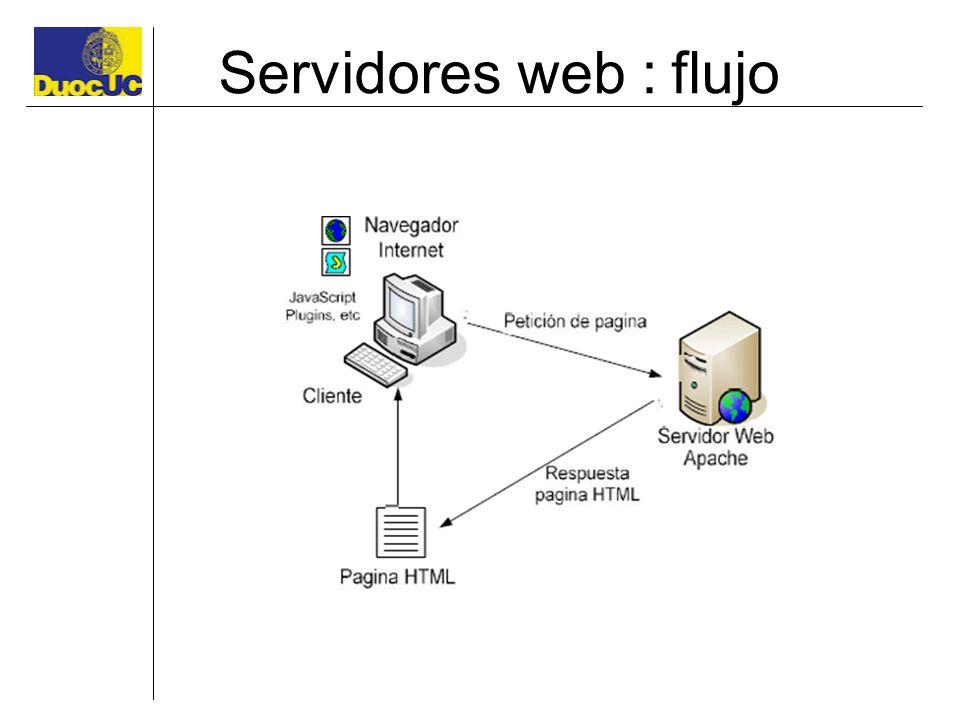 Servidores web : flujo