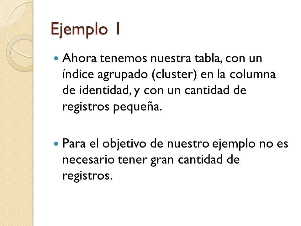 Ejemplo 1 Ahora tenemos nuestra tabla, con un índice agrupado (cluster) en la columna de identidad, y con un cantidad de registros pequeña.