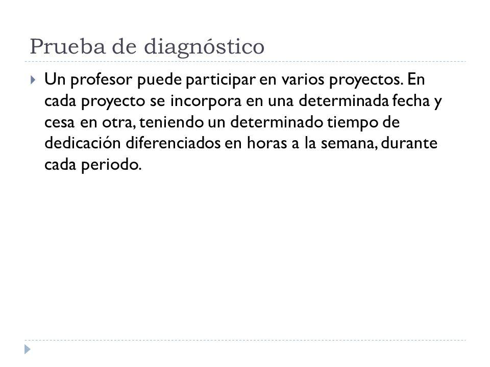 Prueba de diagnóstico Un profesor puede participar en varios proyectos. En cada proyecto se incorpora en una determinada fecha y cesa en otra, teniend