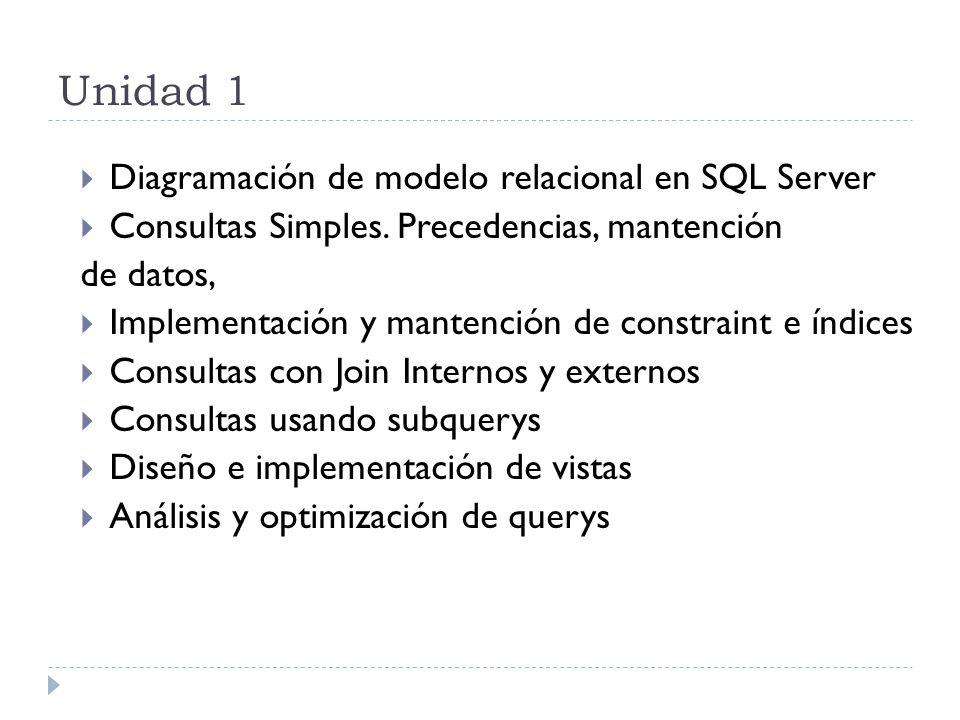 Unidad 1 Diagramación de modelo relacional en SQL Server Consultas Simples. Precedencias, mantención de datos, Implementación y mantención de constrai