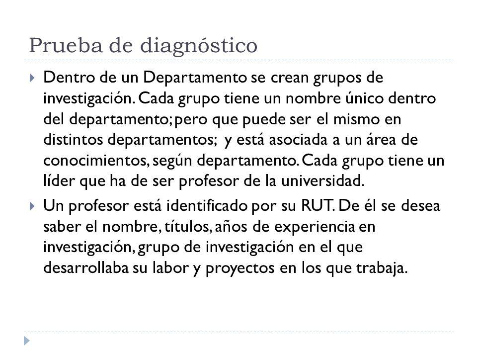 Prueba de diagnóstico Dentro de un Departamento se crean grupos de investigación. Cada grupo tiene un nombre único dentro del departamento; pero que p