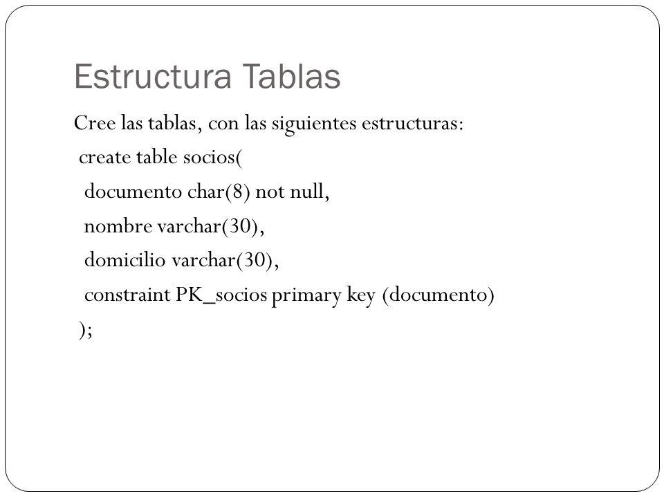 Estructura Tablas create table inscriptos( documento char(8) not null, deporte varchar(30) not null, matricula char(1), constraint CK_inscriptos check (matricula in ( s , n )), constraint PK_inscriptos primary key (documento,deporte), constraint FK_inscriptos_documento foreign key(documento) references socios (documento) ); create table morosos( documento char(8) not null );