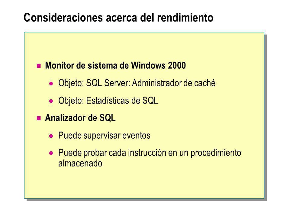 Consideraciones acerca del rendimiento Monitor de sistema de Windows 2000 Objeto: SQL Server: Administrador de caché Objeto: Estadísticas de SQL Anali
