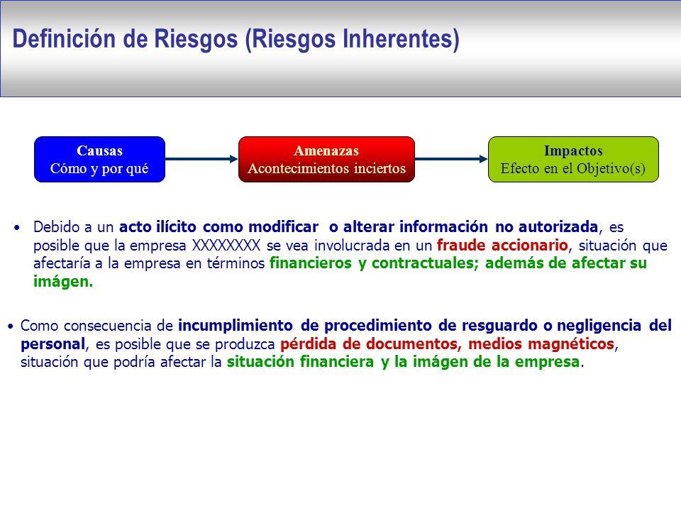 Definición de Riesgos (Riesgos Inherentes) Amenazas Acontecimientos inciertos Causas Cómo y por qué Impactos Efecto en el Objetivo(s) Debido a un acto