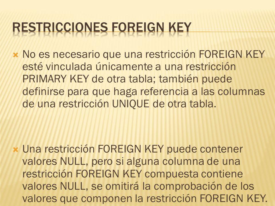 No es necesario que una restricción FOREIGN KEY esté vinculada únicamente a una restricción PRIMARY KEY de otra tabla; también puede definirse para que haga referencia a las columnas de una restricción UNIQUE de otra tabla.