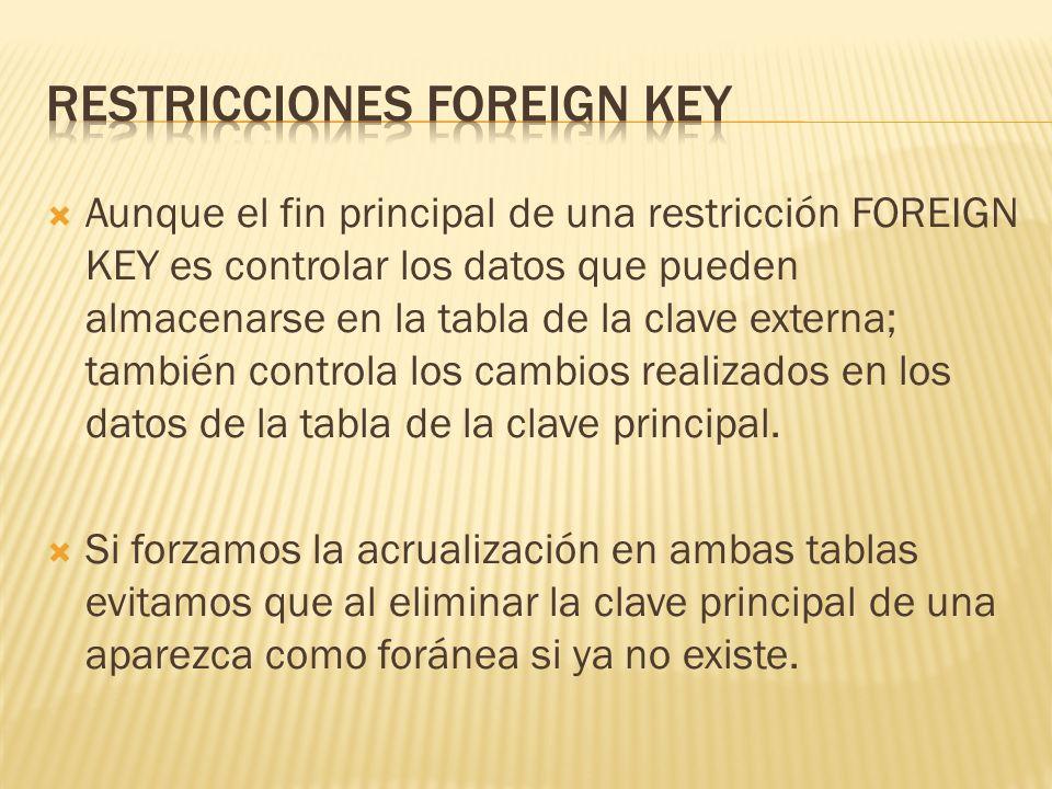 Aunque el fin principal de una restricción FOREIGN KEY es controlar los datos que pueden almacenarse en la tabla de la clave externa; también controla los cambios realizados en los datos de la tabla de la clave principal.