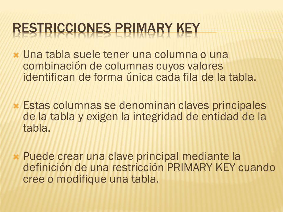 Una tabla sólo puede tener una restricción PRIMARY KEY y ninguna columna a la que se aplique una restricción PRIMARY KEY puede aceptar valores NULL.