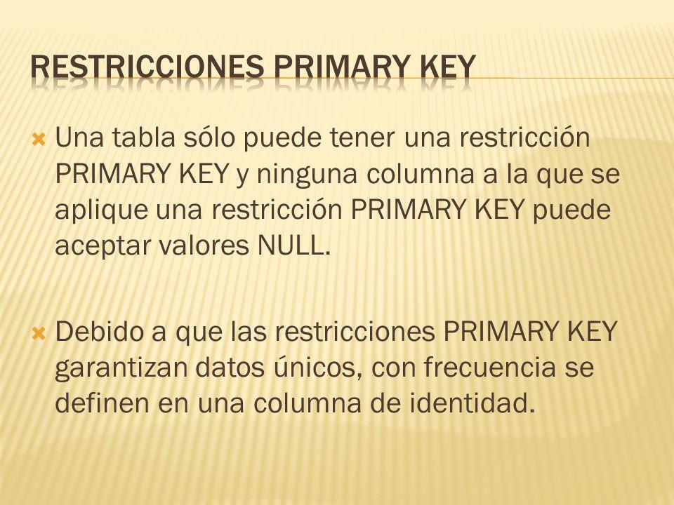 Puede utilizar restricciones UNIQUE para garantizar que no se escriben valores duplicados en columnas específicas que no forman parte de una clave principal.