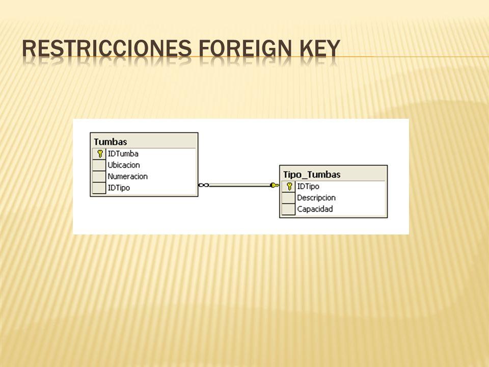 Son similares a las restricciones FOREIGN KEY porque controlan los valores que se insertan en una columna.