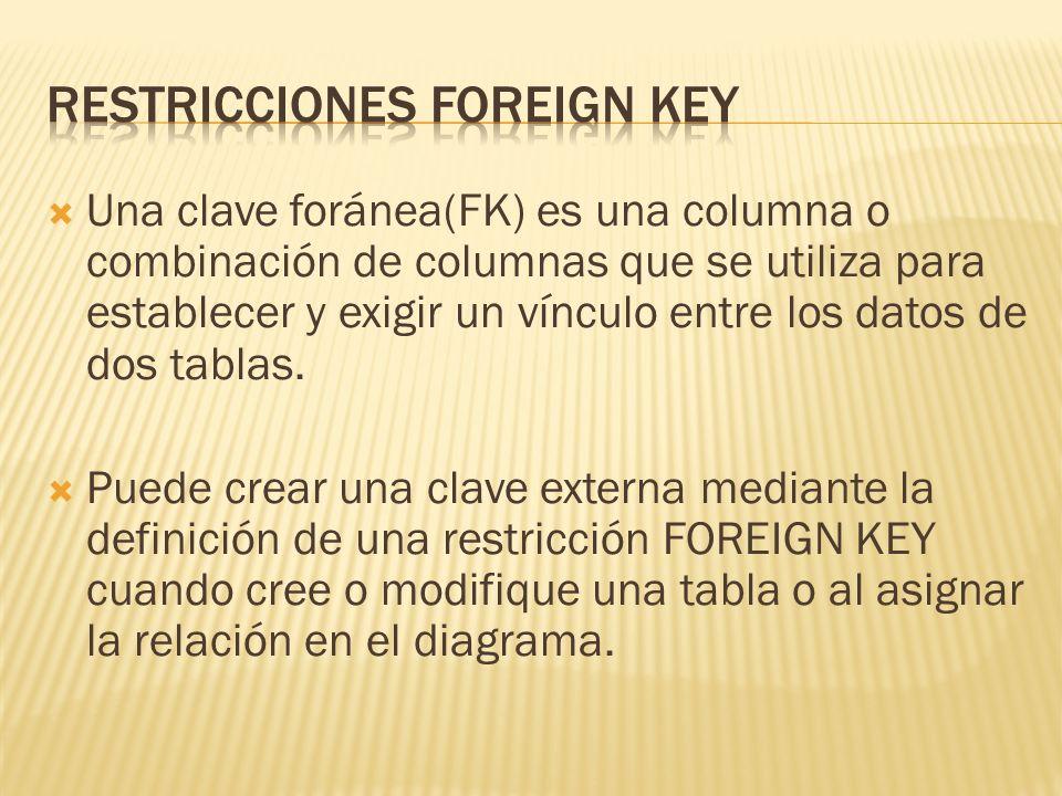 Una clave foránea(FK) es una columna o combinación de columnas que se utiliza para establecer y exigir un vínculo entre los datos de dos tablas.