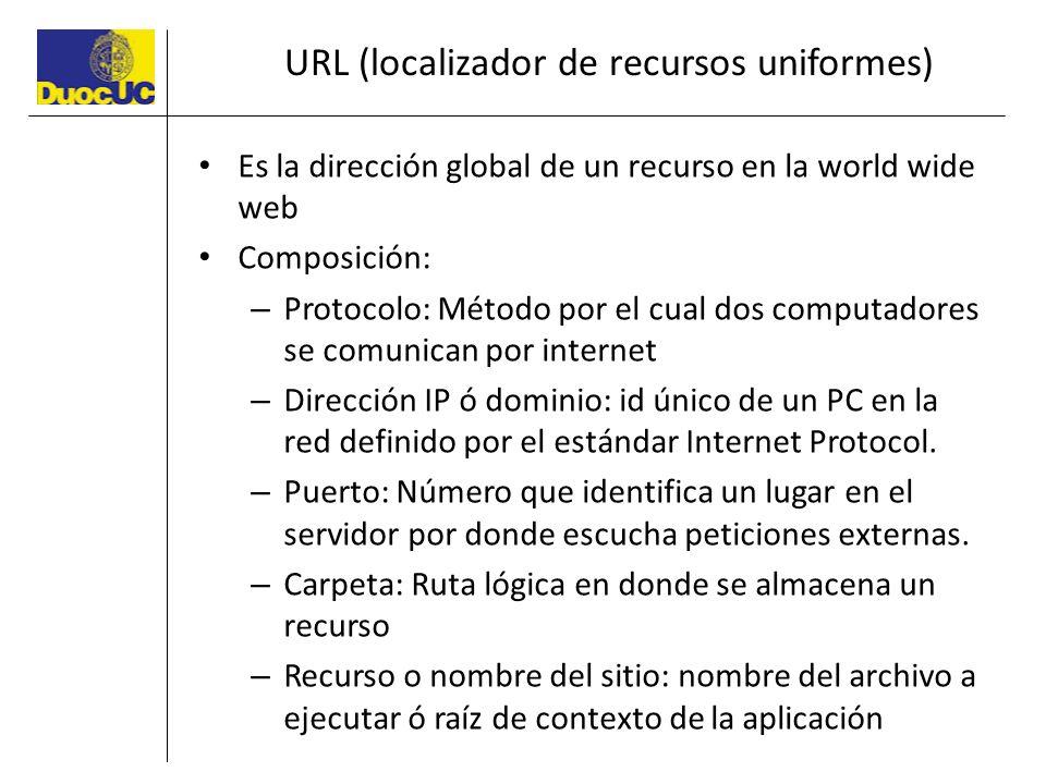 URL (localizador de recursos uniformes) Es la dirección global de un recurso en la world wide web Composición: – Protocolo: Método por el cual dos com