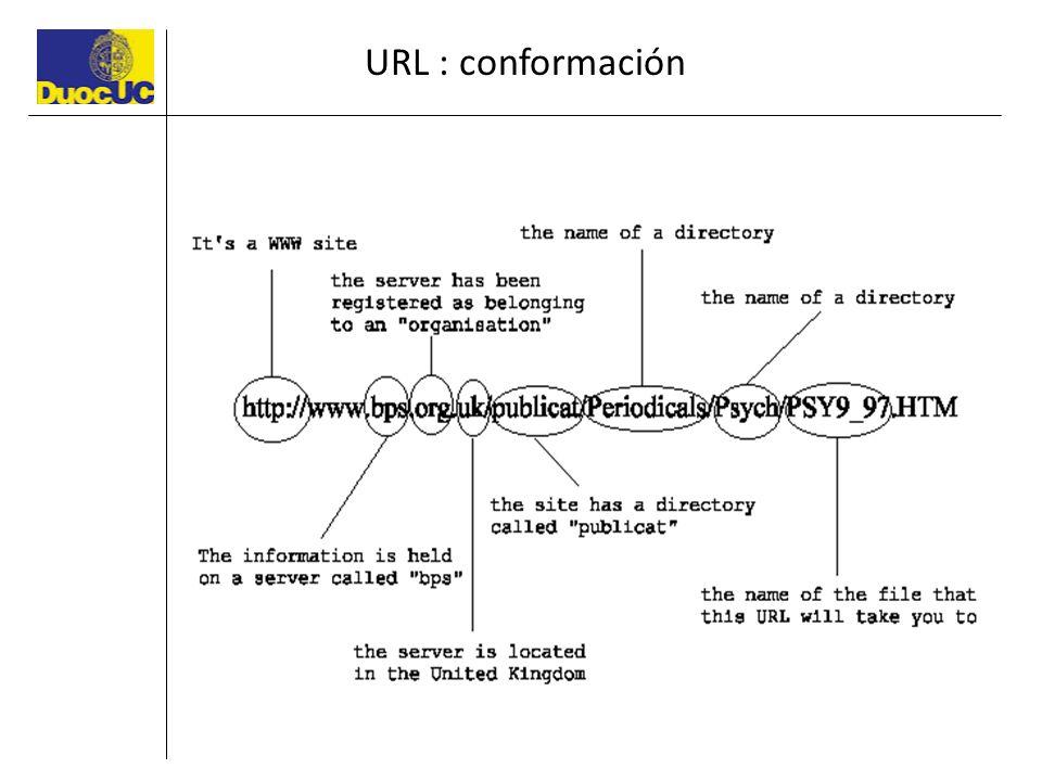 URL : conformación