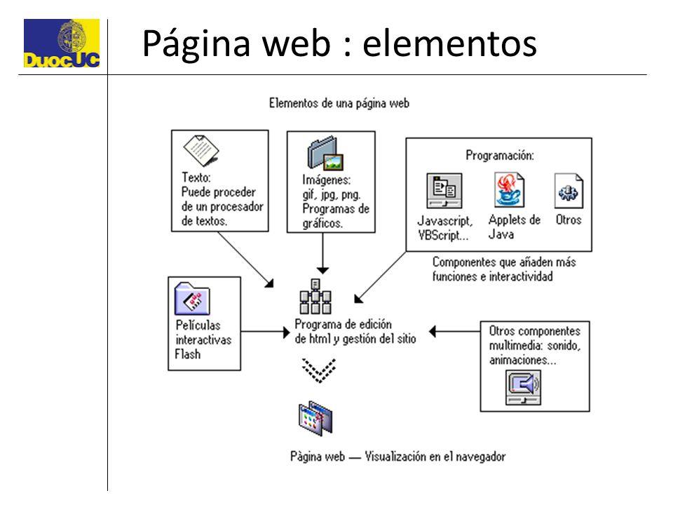 Sitios web Conjunto de pags.