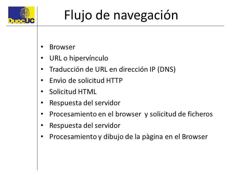 Flujo de navegación Browser URL o hipervínculo Traducción de URL en dirección IP (DNS) Envìo de solicitud HTTP Solicitud HTML Respuesta del servidor P