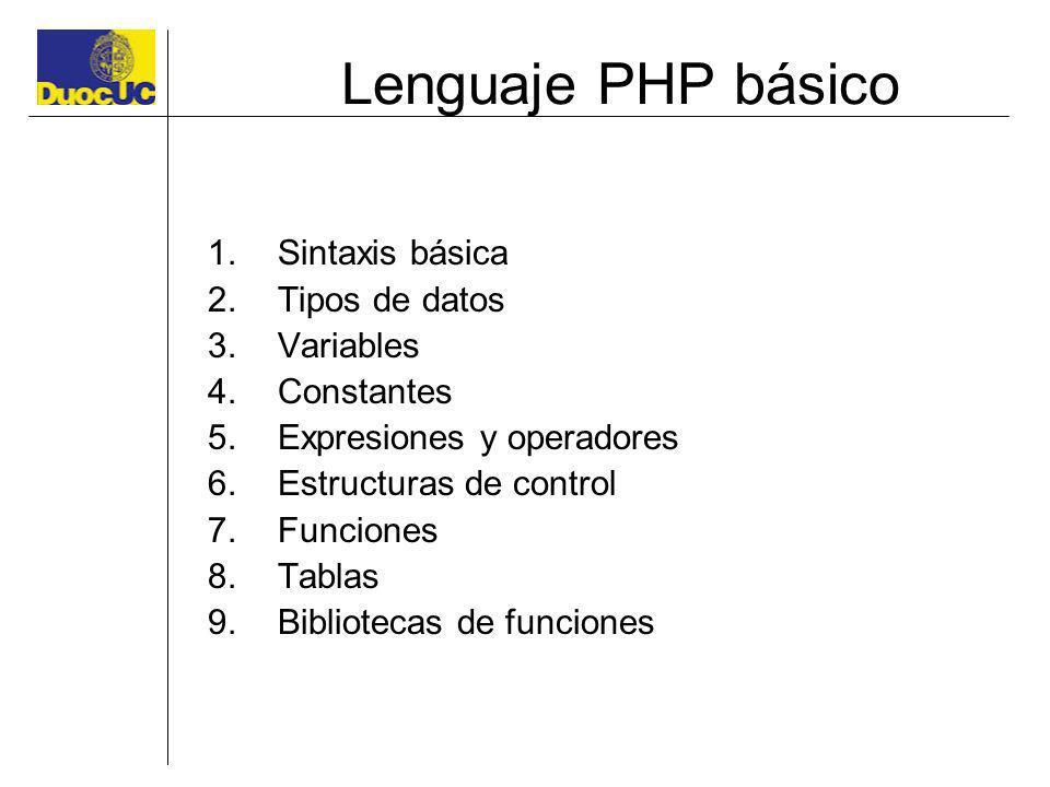 Lenguaje PHP básico 1.Sintaxis básica 2.Tipos de datos 3.Variables 4.Constantes 5.Expresiones y operadores 6.Estructuras de control 7.Funciones 8.Tabl