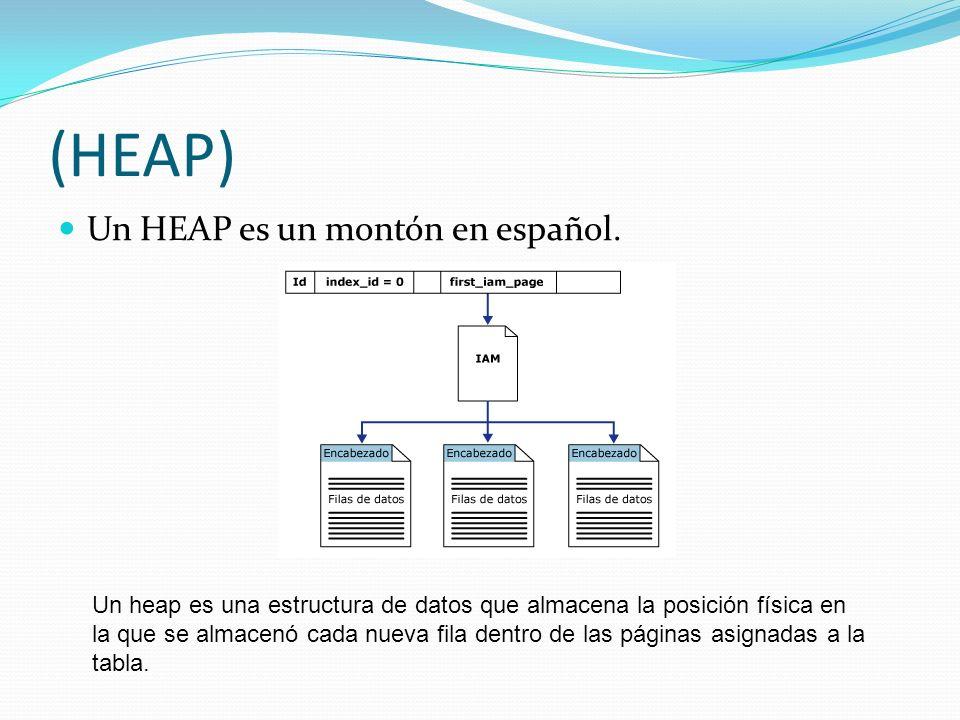 (HEAP) Un HEAP es un montón en español. Un heap es una estructura de datos que almacena la posición física en la que se almacenó cada nueva fila dentr