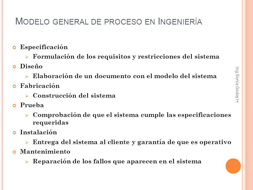 M ODELO GENERAL DE PROCESO EN I NGENIERÍA Especificación Formulación de los requisitos y restricciones del sistema Diseño Elaboración de un documento