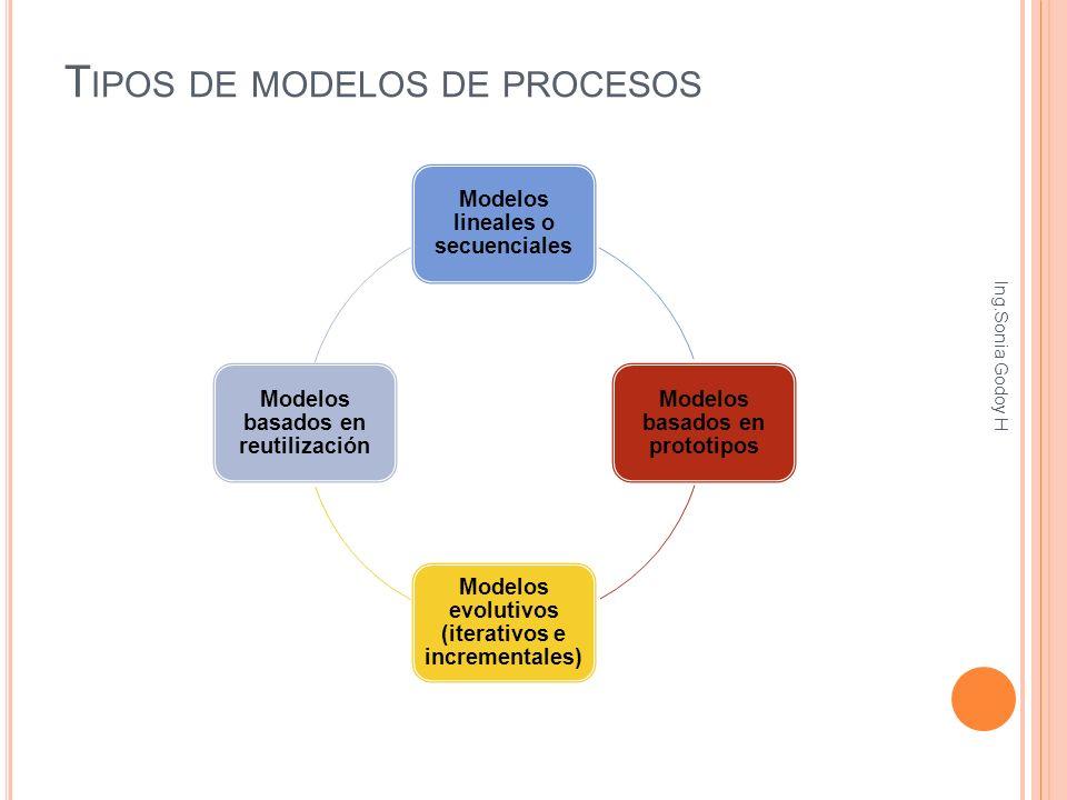 Modelos lineales o secuenciales Modelos basados en prototipos Modelos evolutivos (iterativos e incrementales) Modelos basados en reutilización T IPOS