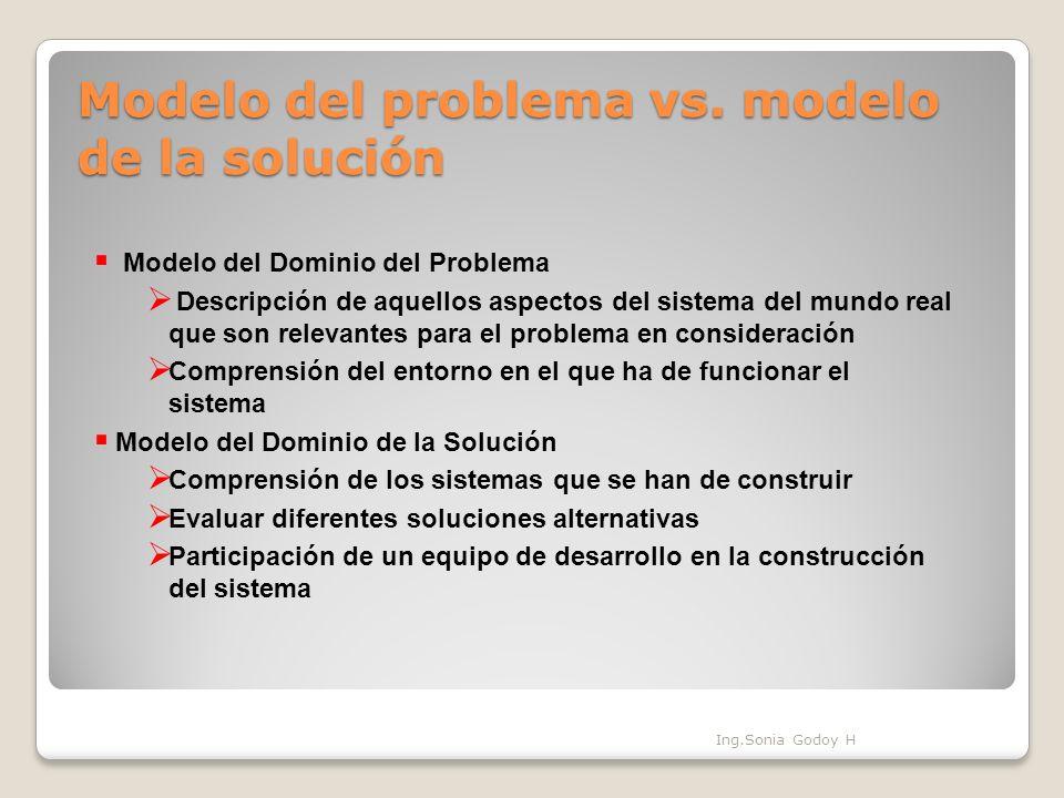 Modelo del problema vs. modelo de la solución Modelo del Dominio del Problema Descripción de aquellos aspectos del sistema del mundo real que son rele