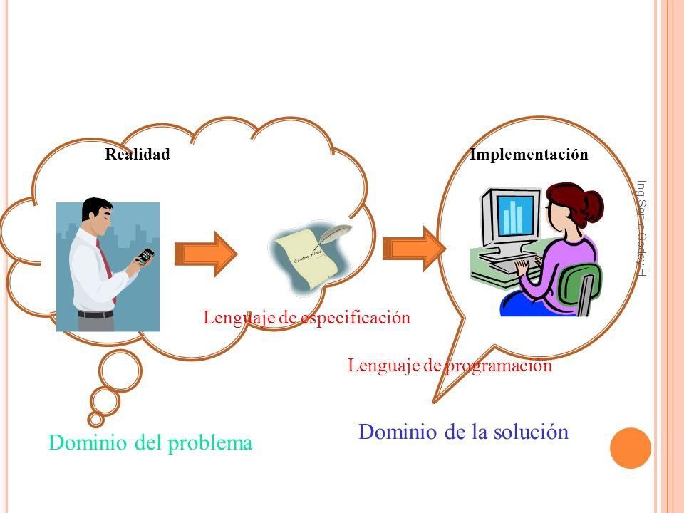 Diseño del Software Codificación Prueba del Software Fase orientada al CÓMO Se trasladan los requisitos del software a un conjunto de representaciones que describen la estructura de datos, arquitectura del software y procedimientos algorítmicos que permiten la construcción física de dicho software Ing.Sonia Godoy H