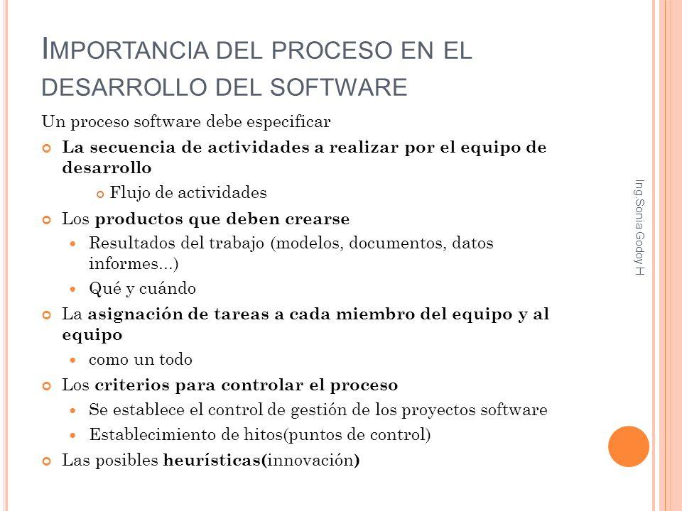 I MPORTANCIA DEL PROCESO EN EL DESARROLLO DEL SOFTWARE Un proceso software debe especificar La secuencia de actividades a realizar por el equipo de de