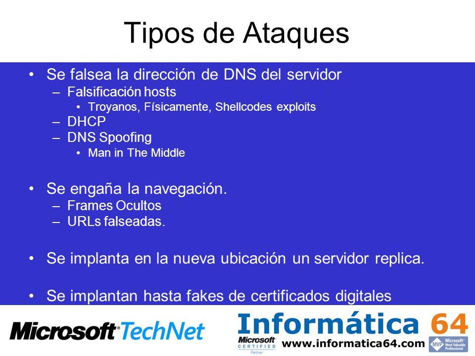 Tipos de Ataques Se falsea la dirección de DNS del servidor –Falsificación hosts Troyanos, Físicamente, Shellcodes exploits –DHCP –DNS Spoofing Man in