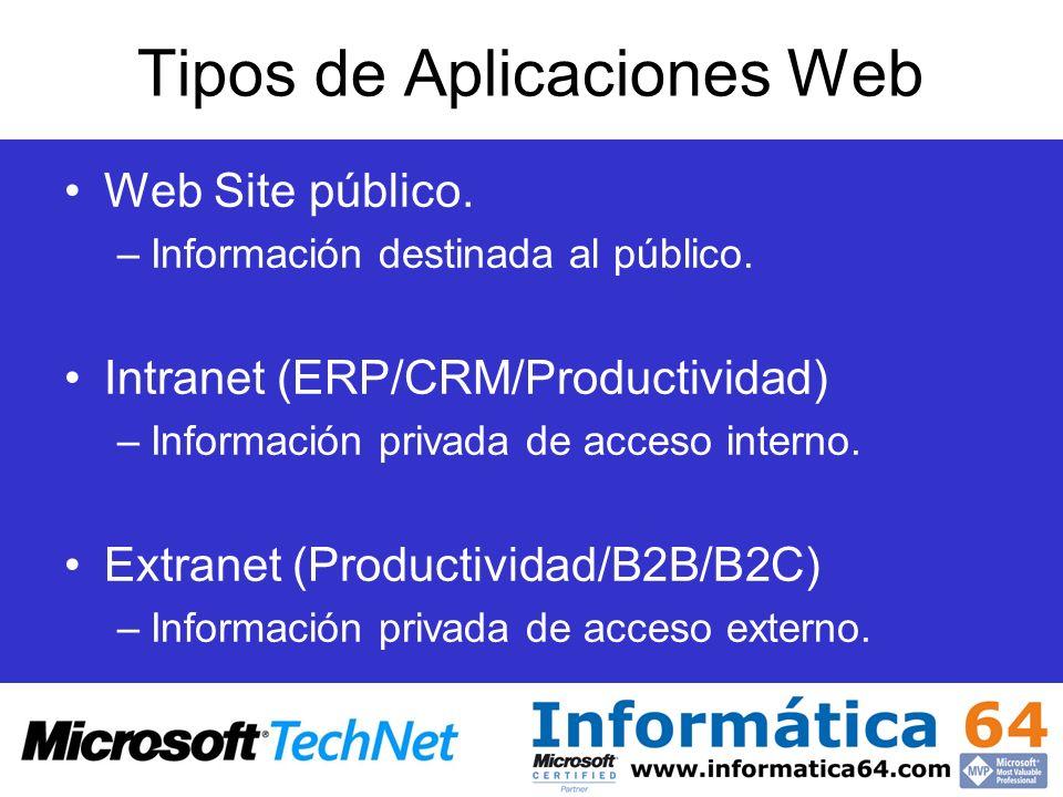 Tipos de Aplicaciones Web Web Site público. –Información destinada al público. Intranet (ERP/CRM/Productividad) –Información privada de acceso interno