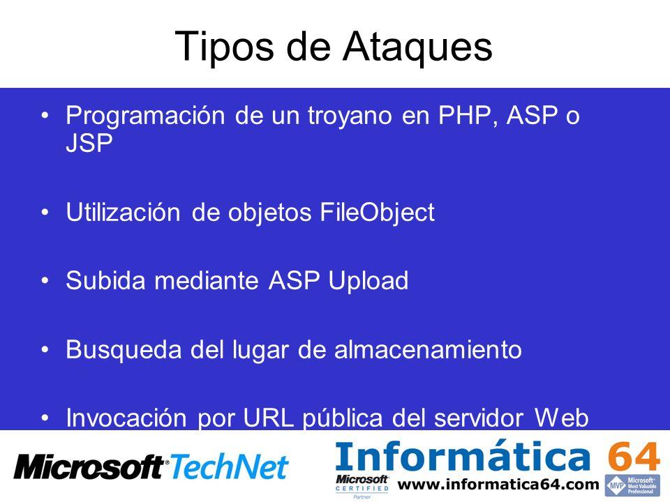 Tipos de Ataques Programación de un troyano en PHP, ASP o JSP Utilización de objetos FileObject Subida mediante ASP Upload Busqueda del lugar de almac