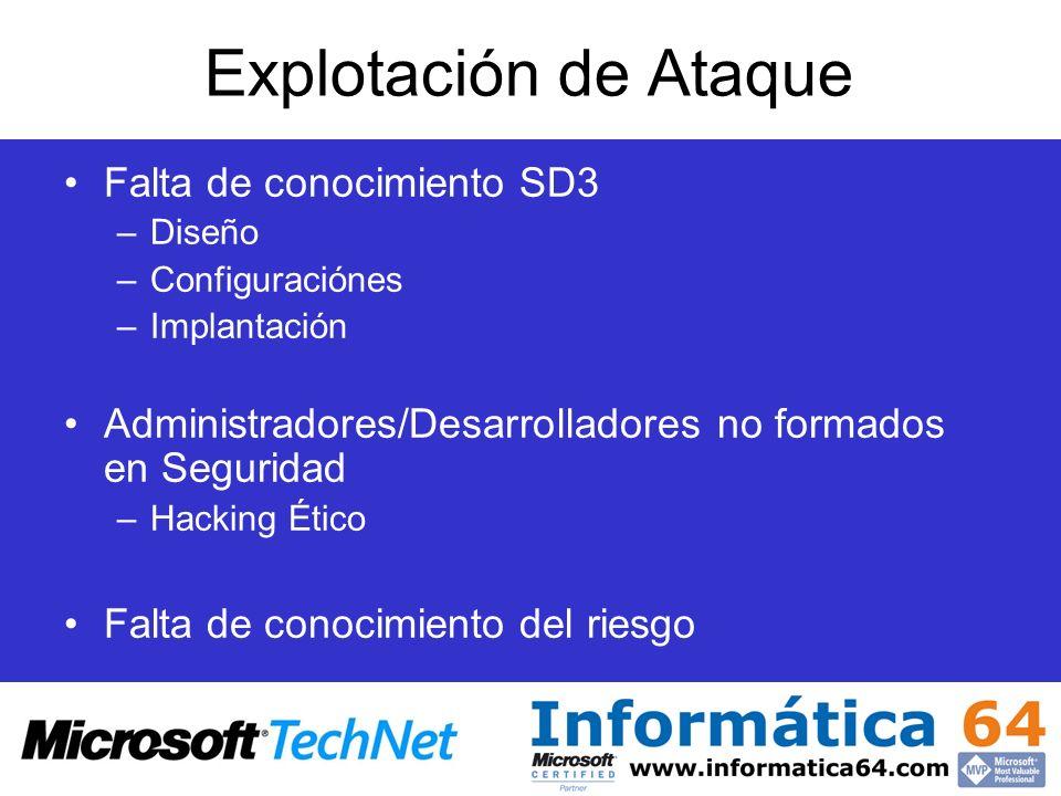 Explotación de Ataque Falta de conocimiento SD3 –Diseño –Configuraciónes –Implantación Administradores/Desarrolladores no formados en Seguridad –Hacki