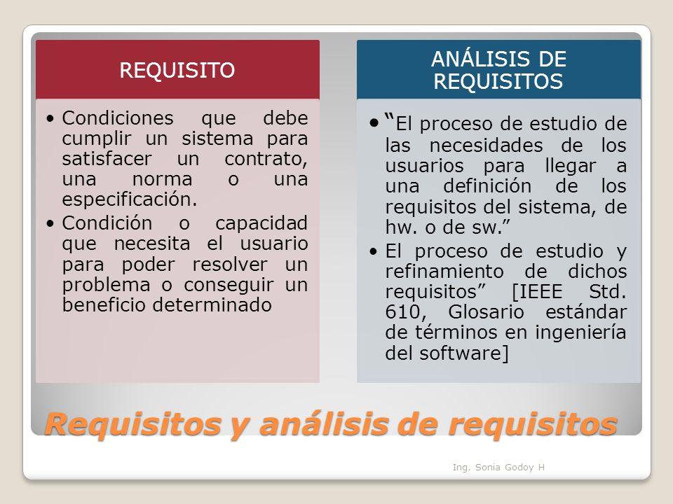 Requisitos y análisis de requisitos REQUISITO Condiciones que debe cumplir un sistema para satisfacer un contrato, una norma o una especificación. Con