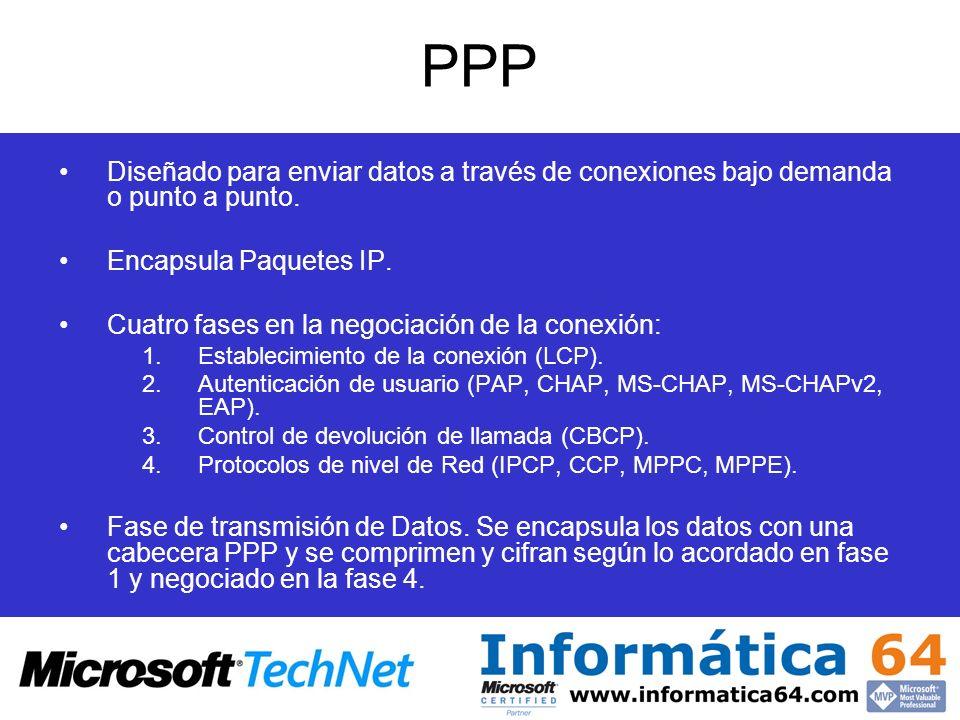 PPP Diseñado para enviar datos a través de conexiones bajo demanda o punto a punto. Encapsula Paquetes IP. Cuatro fases en la negociación de la conexi