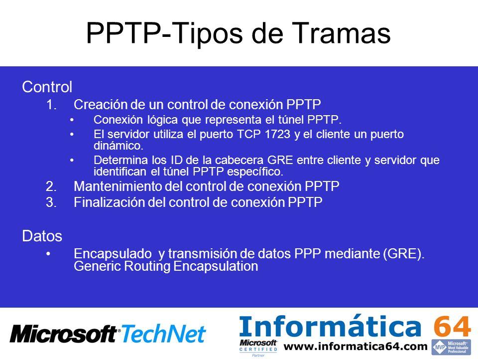 PPTP-Tipos de Tramas Control 1.Creación de un control de conexión PPTP Conexión lógica que representa el túnel PPTP. El servidor utiliza el puerto TCP