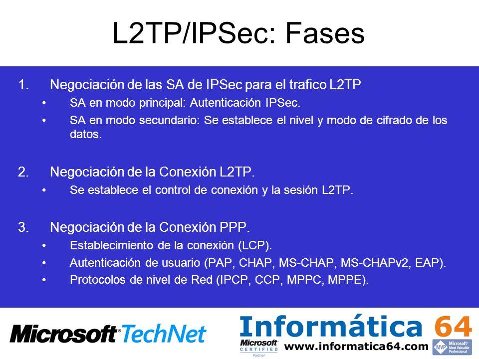 L2TP/IPSec: Fases 1.Negociación de las SA de IPSec para el trafico L2TP SA en modo principal: Autenticación IPSec. SA en modo secundario: Se establece