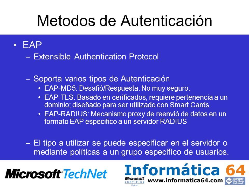 Metodos de Autenticación EAP –Extensible Authentication Protocol –Soporta varios tipos de Autenticación EAP-MD5: Desafió/Respuesta. No muy seguro. EAP