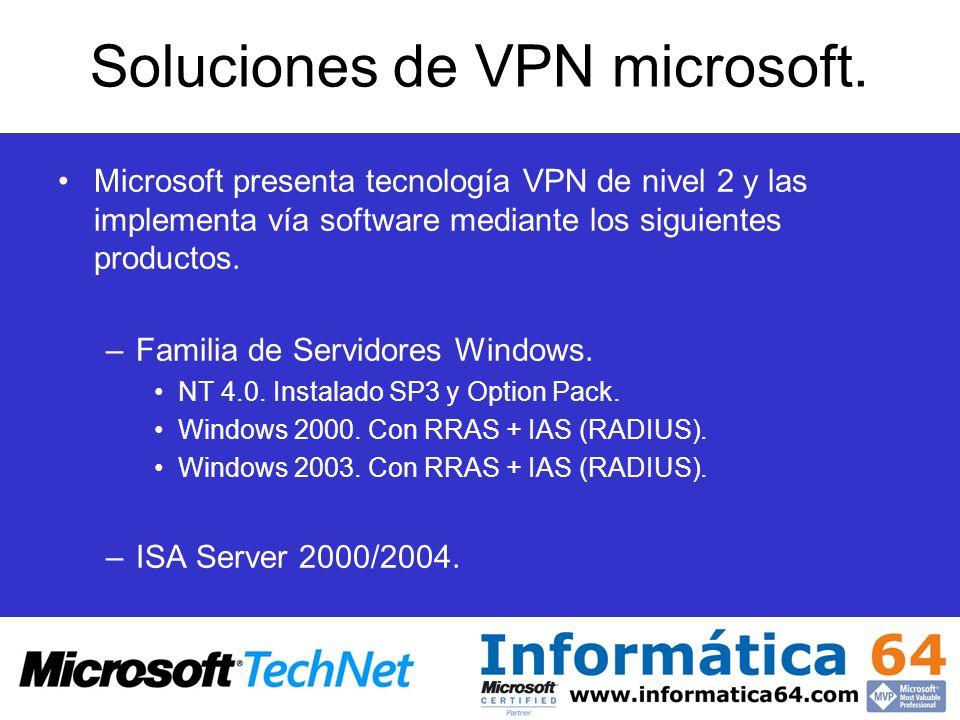 Soluciones de VPN microsoft. Microsoft presenta tecnología VPN de nivel 2 y las implementa vía software mediante los siguientes productos. –Familia de