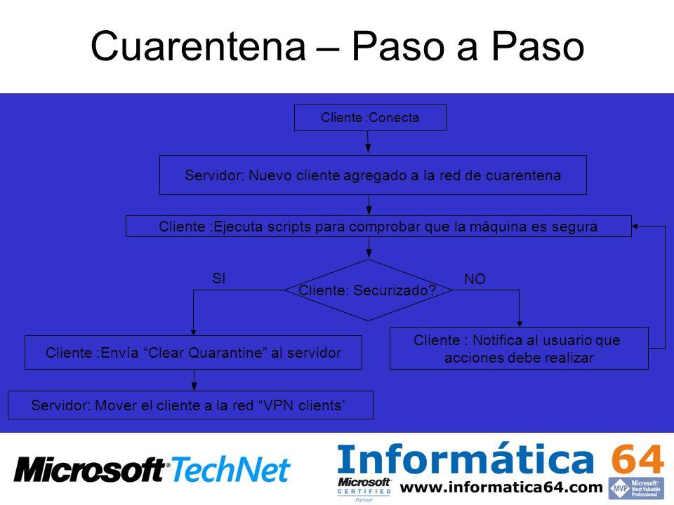 Cliente :Conecta Servidor: Nuevo cliente agregado a la red de cuarentena Cliente :Ejecuta scripts para comprobar que la máquina es segura Cliente: Sec