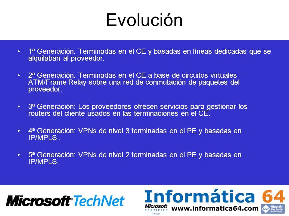 Evolución 1ª Generación: Terminadas en el CE y basadas en líneas dedicadas que se alquilaban al proveedor. 2ª Generación: Terminadas en el CE a base d
