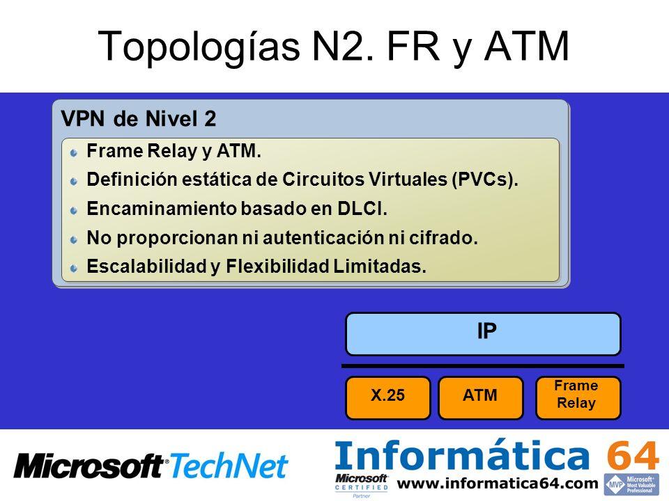 Topologías N2. FR y ATM IP X.25ATM Frame Relay VPN de Nivel 2 Frame Relay y ATM. Definición estática de Circuitos Virtuales (PVCs). Encaminamiento bas