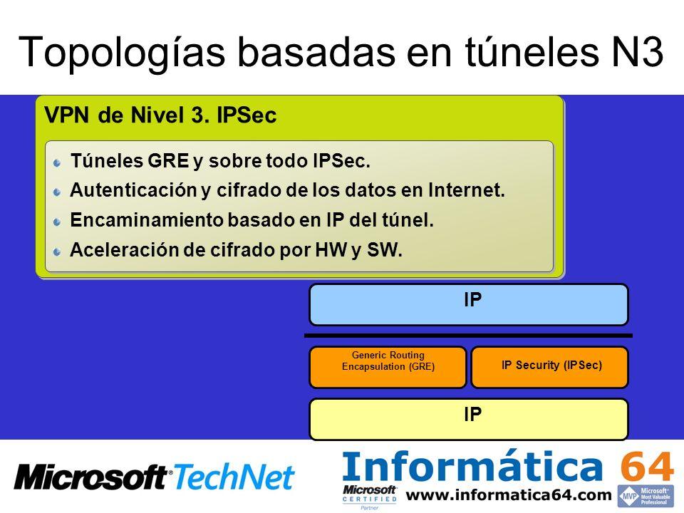 Topologías basadas en túneles N3 VPN de Nivel 3. IPSec Túneles GRE y sobre todo IPSec. Autenticación y cifrado de los datos en Internet. Encaminamient
