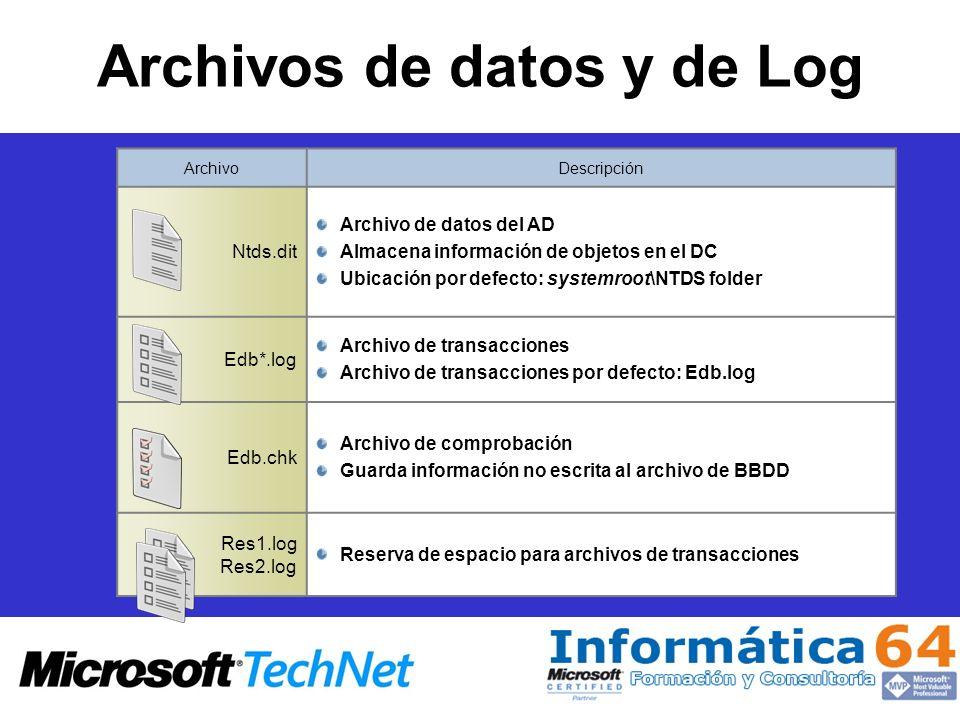 DNS Integrado en AD ¿Cómo evitamos la pérdida del servicio de DNS cuando este se encuentra integrado en Active Directory.