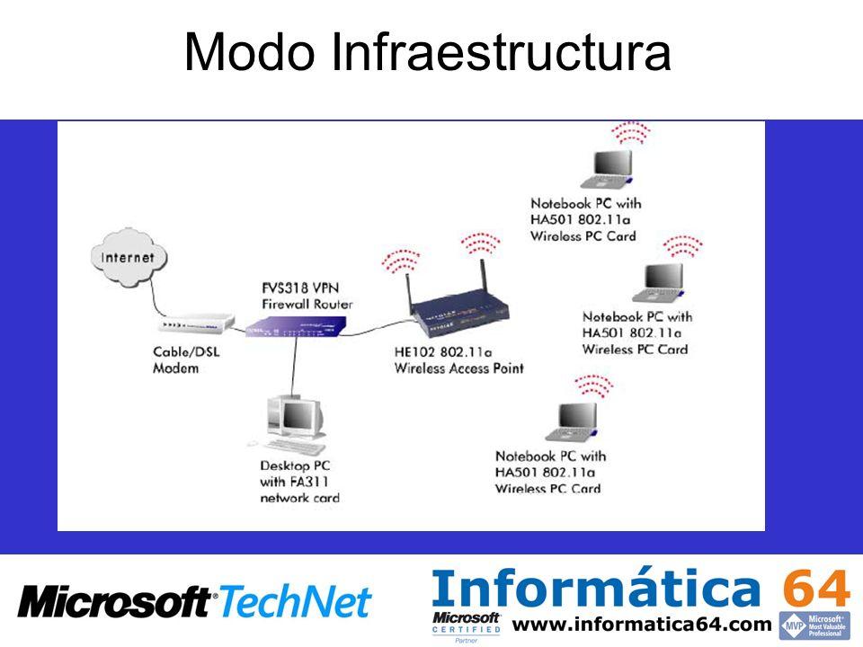 Modo Infraestructura