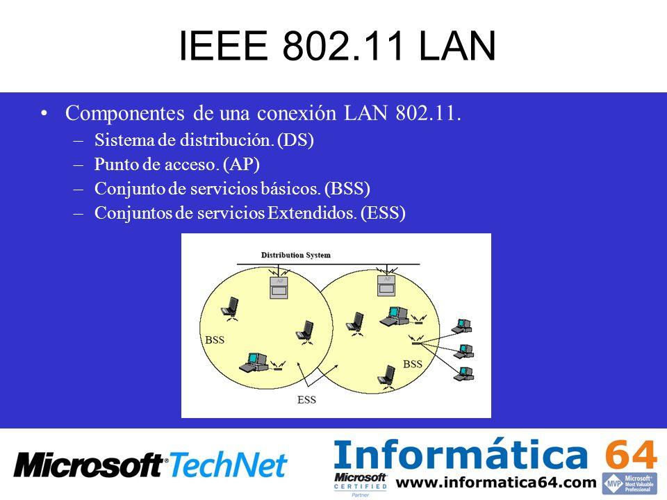 IEEE 802.11 LAN Componentes de una conexión LAN 802.11. –Sistema de distribución. (DS) –Punto de acceso. (AP) –Conjunto de servicios básicos. (BSS) –C