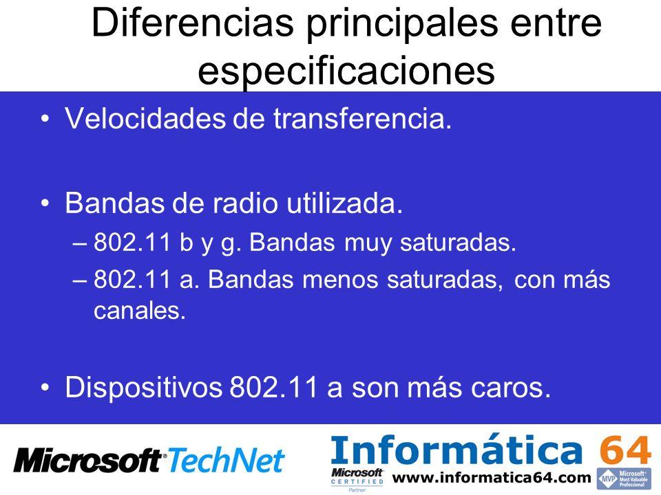 Diferencias principales entre especificaciones Velocidades de transferencia. Bandas de radio utilizada. –802.11 b y g. Bandas muy saturadas. –802.11 a