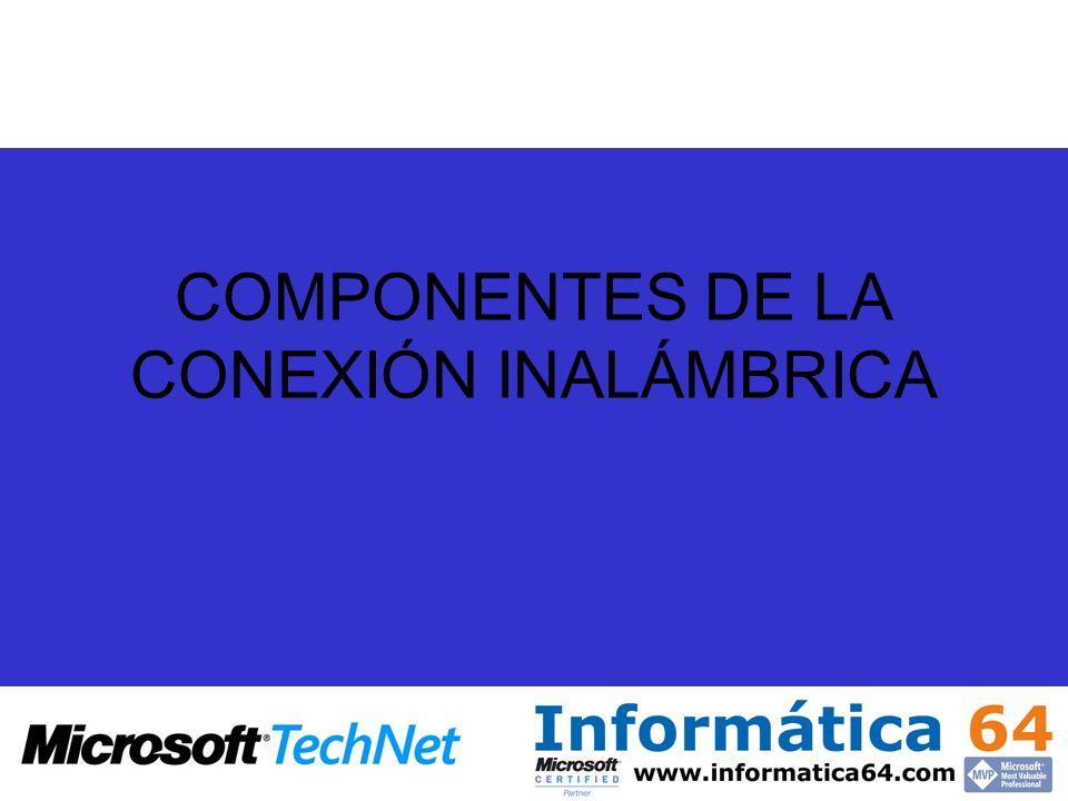 COMPONENTES DE LA CONEXIÓN INALÁMBRICA
