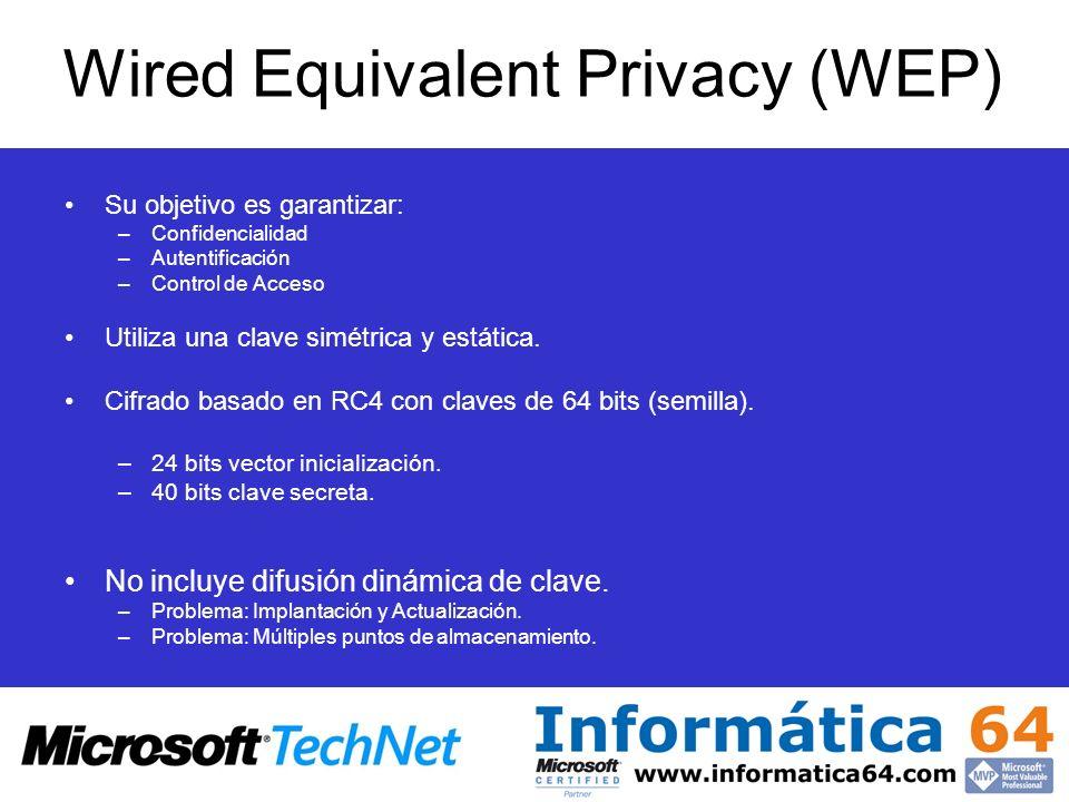 Wired Equivalent Privacy (WEP) Su objetivo es garantizar: –Confidencialidad –Autentificación –Control de Acceso Utiliza una clave simétrica y estática